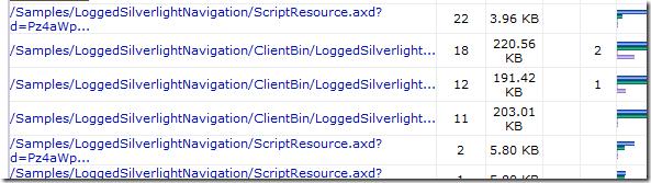 UI Xaml Serialization Demo
